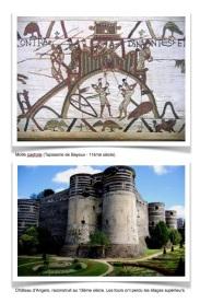 Images évolution du château fort