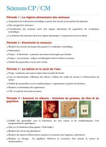 Programmation sciences CP:CM