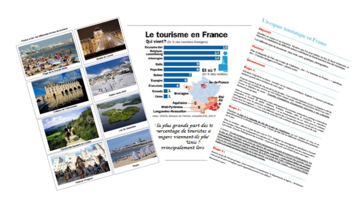 Se loger travailler avoir des loisirs en france r sonances for Site touristique france